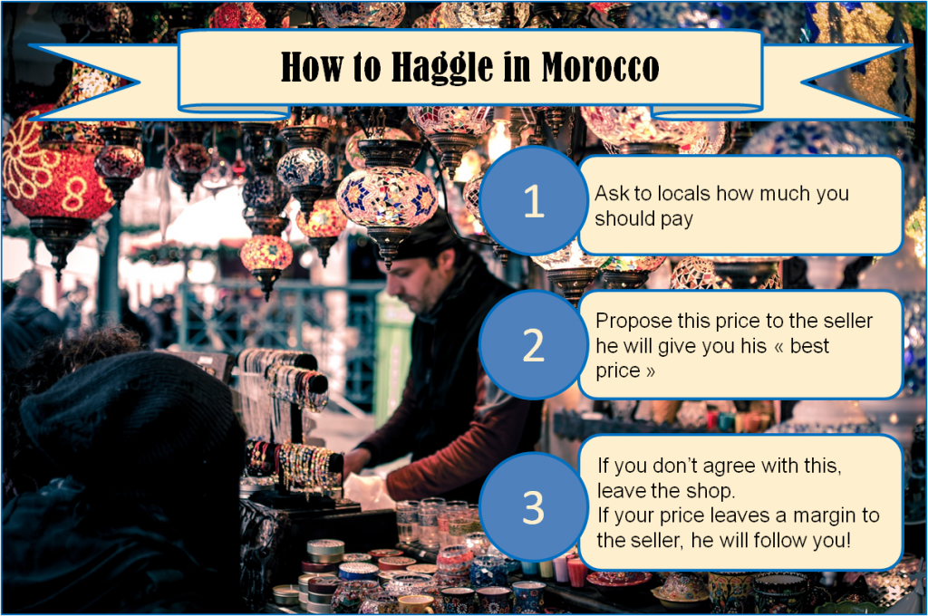 haggle_in_morocco