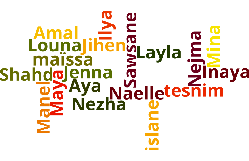 Moroccan names for girl